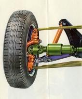 Framvagnsupphängningen med dubbla, på varandra tvärställda bladfjäderpaket.